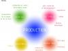 Descartes Ecocity by Arkhenspaces